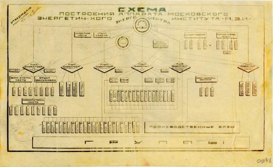 Схема построения аппарата МЭИ